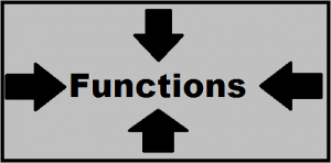 Higher Order Functions Exercises