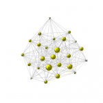 Network Analysis Part 2 Solutions