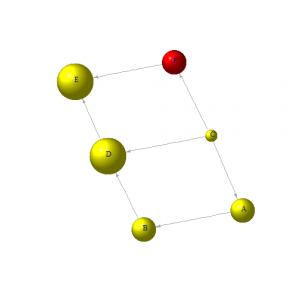 Network Analysis Part 1 Exercises