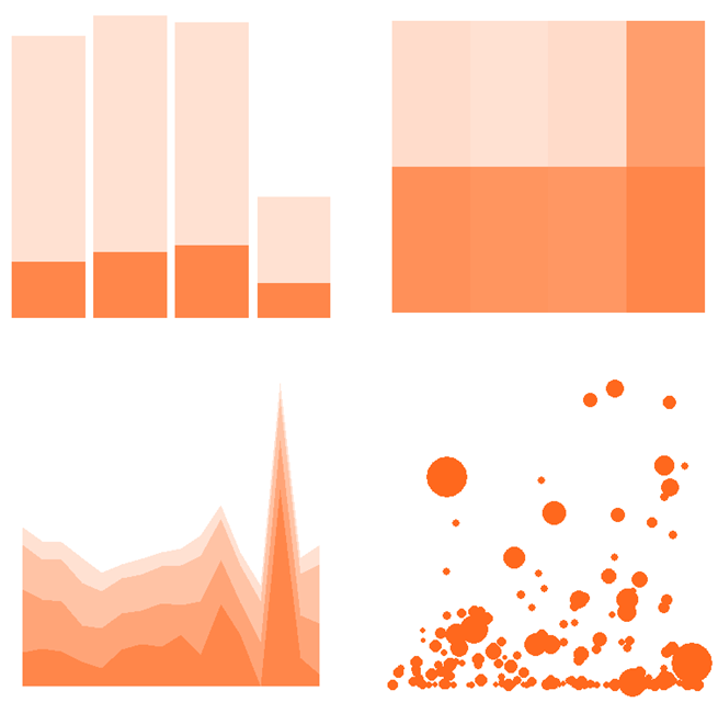 Multivariate Data Visualization with R