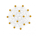 Network Analysis Part 3 Solutions