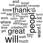 Bonus: Text mining and wordclouds