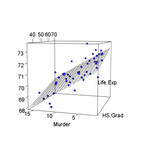 Multiple Regression (Part 1)
