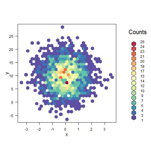 plot of chunk HS_part8