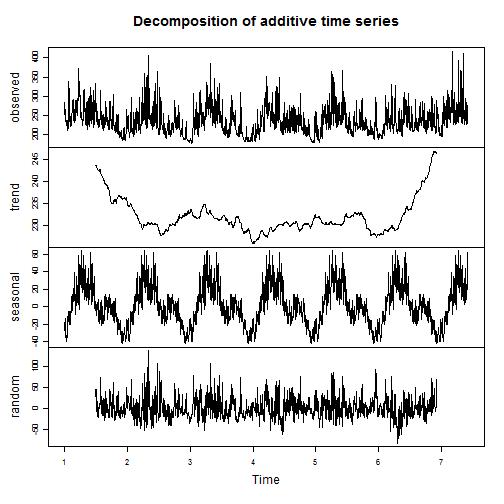 plot of chunk plot8